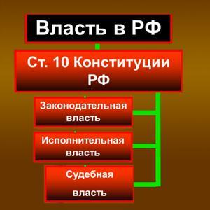 Органы власти Первоуральска