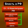 Органы власти в Первоуральске